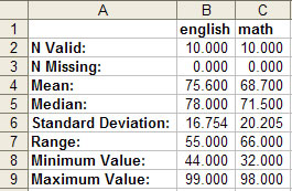 stats report example